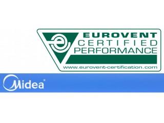 Что такое Сертификат EVROVENT?