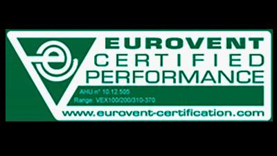 Кондиционеры Мидея сертифицированы Евровентом, означает высокое качество продукции